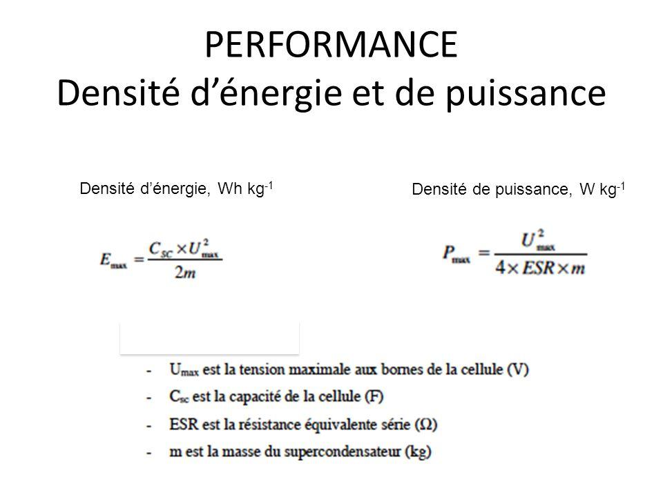 PERFORMANCE Densité dénergie et de puissance Densité dénergie, Wh kg -1 Densité de puissance, W kg -1