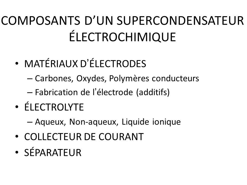 COMPOSANTS DUN SUPERCONDENSATEUR ÉLECTROCHIMIQUE MATÉRIAUX DÉLECTRODES – Carbones, Oxydes, Polymères conducteurs – Fabrication de lélectrode (additifs