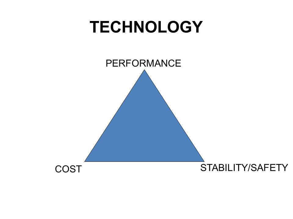 PERFORMANCE COST STABILITY/SAFETY TECHNOLOGY
