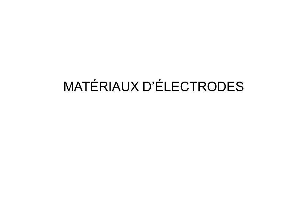 MATÉRIAUX DÉLECTRODES