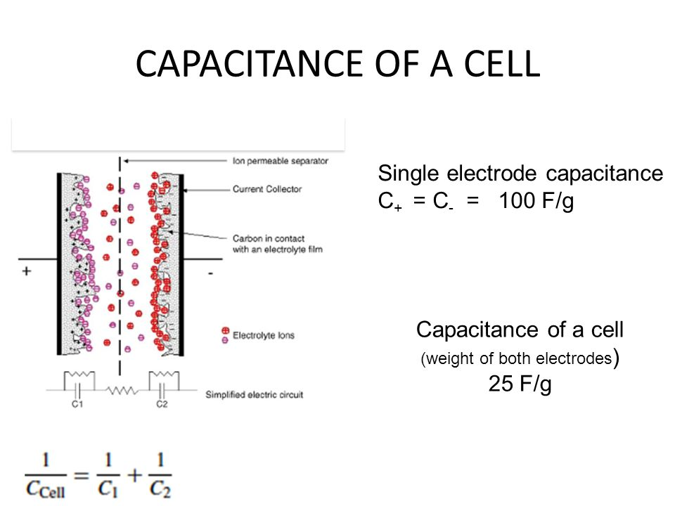 CAPACITANCE OF A CELL Single electrode capacitance C + = C - = 100 F/g Capacitance of a cell (weight of both electrodes ) 25 F/g