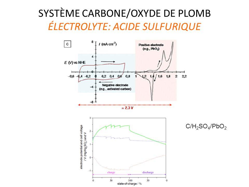 SYSTÈME CARBONE/OXYDE DE PLOMB ÉLECTROLYTE: ACIDE SULFURIQUE C/H 2 SO 4 /PbO 2