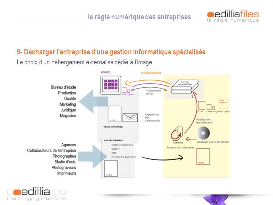 la régie numérique des entreprises 9- Décharger l'entreprise d'une gestion informatique spécialisée Le choix dun hébergement externalisé dédié à limag