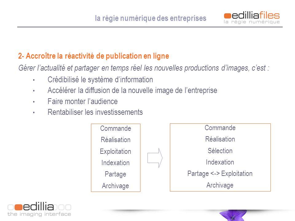 la régie numérique des entreprises 2- Accroître la réactivité de publication en ligne Gérer lactualité et partager en temps réel les nouvelles product