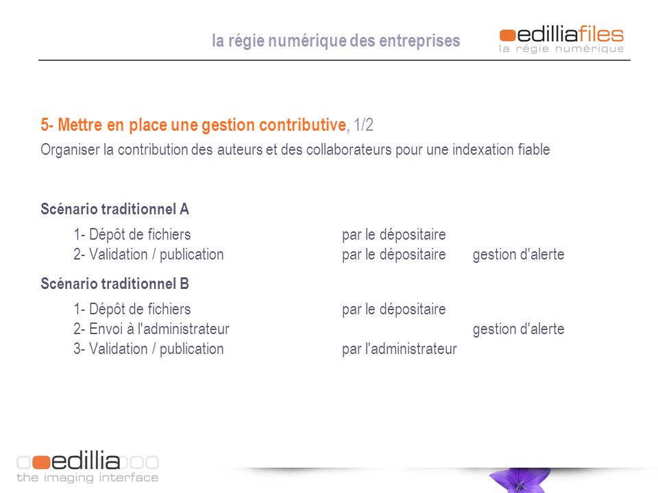 la régie numérique des entreprises 5- Mettre en place une gestion contributive, 1/2 Organiser la contribution des auteurs et des collaborateurs pour u