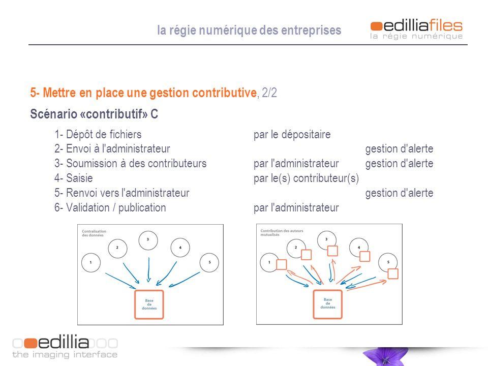 la régie numérique des entreprises 5- Mettre en place une gestion contributive, 2/2 Scénario «contributif» C 1- Dépôt de fichiers par le dépositaire 2