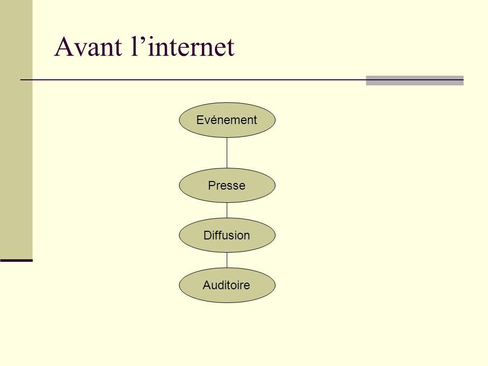 Diffusion de linformation avec internet Auditoire Presse TwitteursBlogueursPhotosVideo Evénement Diffusion / Internet