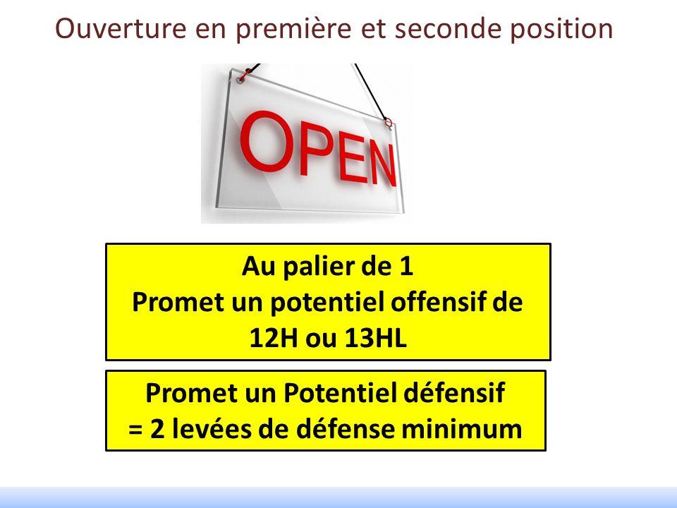 Ouverture en première et seconde position Au palier de 1 Promet un potentiel offensif de 12H ou 13HL Promet un Potentiel défensif = 2 levées de défens