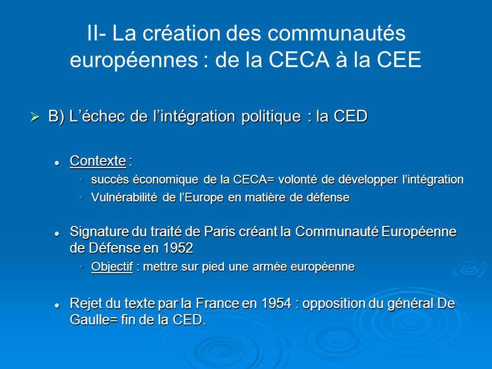 II- La création des communautés européennes : de la CECA à la CEE B) Léchec de lintégration politique : la CED B) Léchec de lintégration politique : l