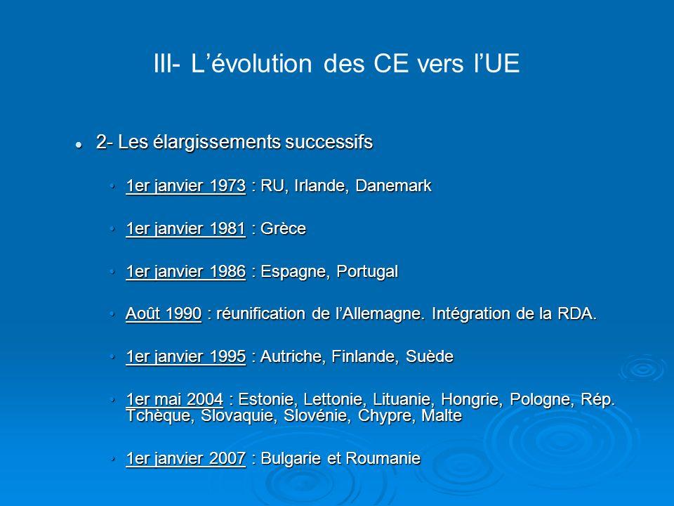 III- Lévolution des CE vers lUE 2- Les élargissements successifs 2- Les élargissements successifs 1er janvier 1973 : RU, Irlande, Danemark1er janvier