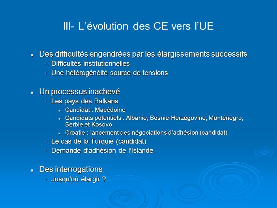III- Lévolution des CE vers lUE Des difficultés engendrées par les élargissements successifs Des difficultés engendrées par les élargissements success