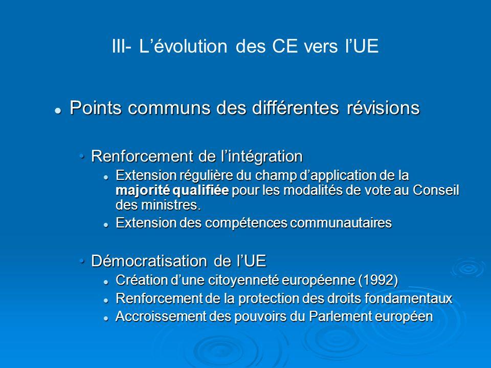III- Lévolution des CE vers lUE Points communs des différentes révisions Points communs des différentes révisions Renforcement de lintégrationRenforce