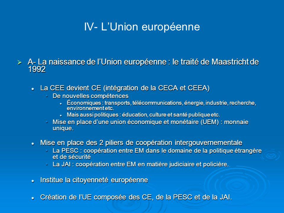 IV- LUnion européenne A- La naissance de lUnion européenne : le traité de Maastricht de 1992 A- La naissance de lUnion européenne : le traité de Maast