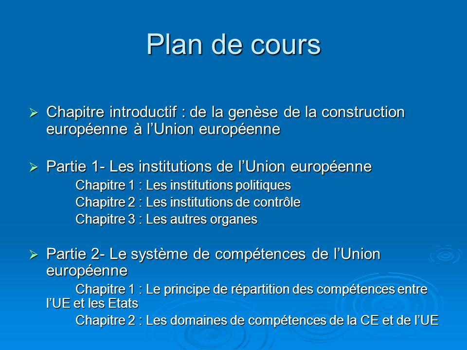 Plan de cours Chapitre introductif : de la genèse de la construction européenne à lUnion européenne Chapitre introductif : de la genèse de la construc