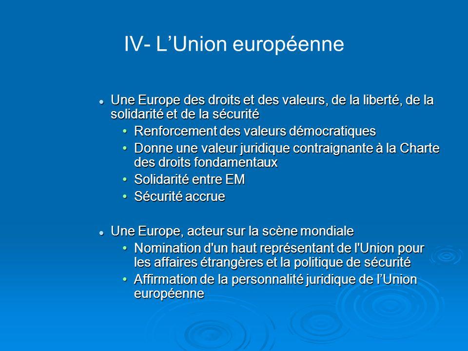 IV- LUnion européenne Une Europe des droits et des valeurs, de la liberté, de la solidarité et de la sécurité Une Europe des droits et des valeurs, de