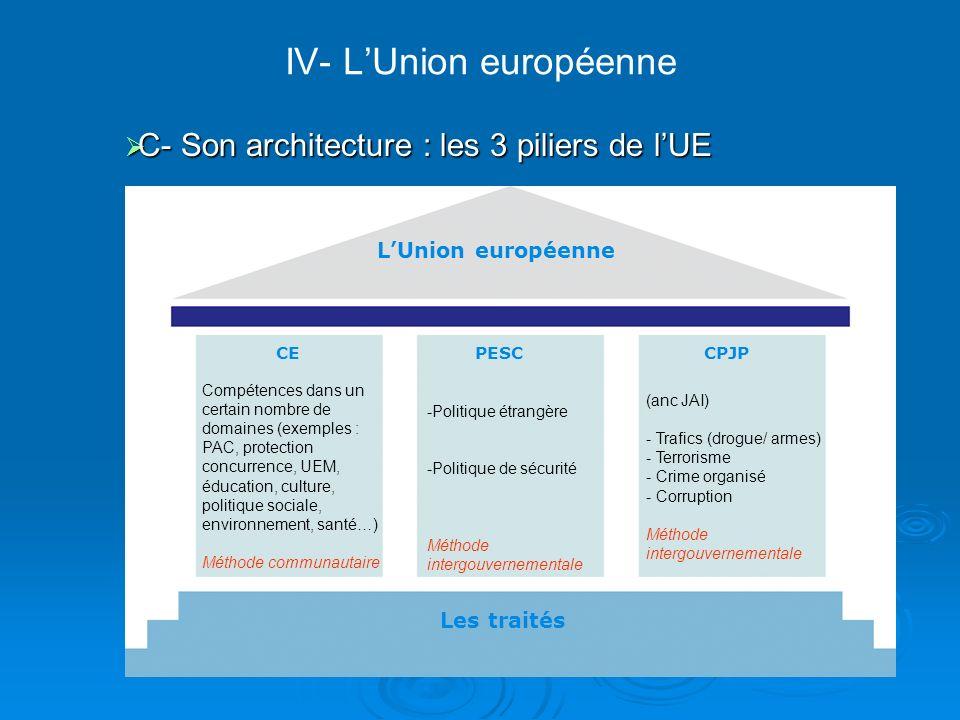 IV- LUnion européenne LUnion européenne Les traités CEPESCCPJP C- Son architecture : les 3 piliers de lUE C- Son architecture : les 3 piliers de lUE C