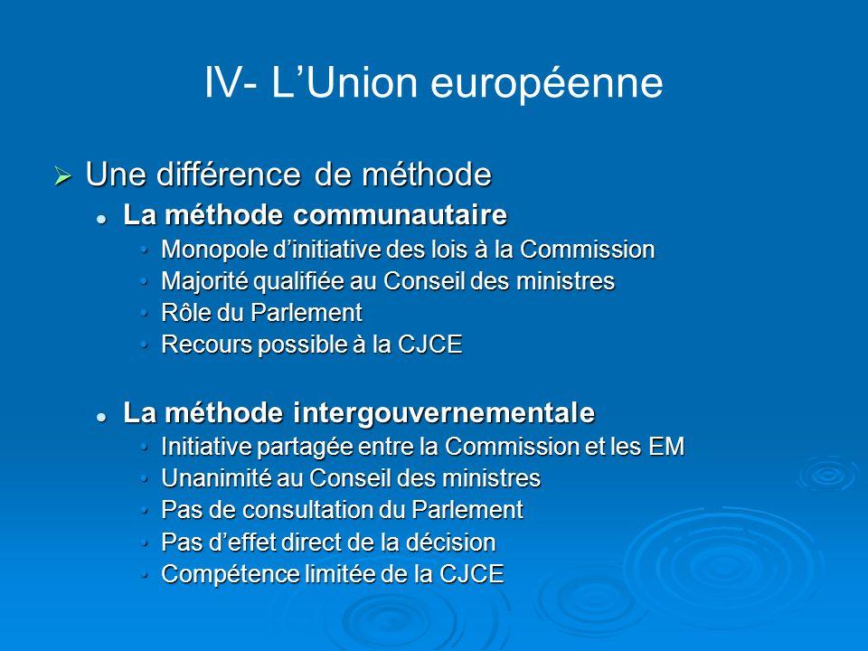 IV- LUnion européenne Une différence de méthode Une différence de méthode La méthode communautaire La méthode communautaire Monopole dinitiative des l