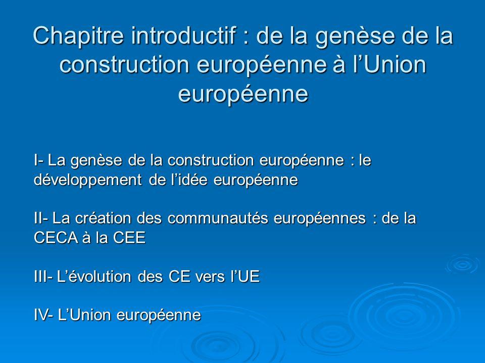 III- Lévolution des CE vers lUE B) Les révisions des traités fondateurs B) Les révisions des traités fondateurs 4 révisions effectives : 4 révisions effectives : Acte unique européen de 1986 (EV : 1987)Acte unique européen de 1986 (EV : 1987) Traité de Maastricht de 1992 : création de lUnion européenne (TUE) (EV : 1993)Traité de Maastricht de 1992 : création de lUnion européenne (TUE) (EV : 1993) Traité dAmsterdam de 1997 (EV : 1999)Traité dAmsterdam de 1997 (EV : 1999) Traité de Nice de 2001 (EV : 2003)Traité de Nice de 2001 (EV : 2003) 2 tentatives avortée : 2 tentatives avortée : Traité établissant une constitution pour l Europe adoptée en 2004.