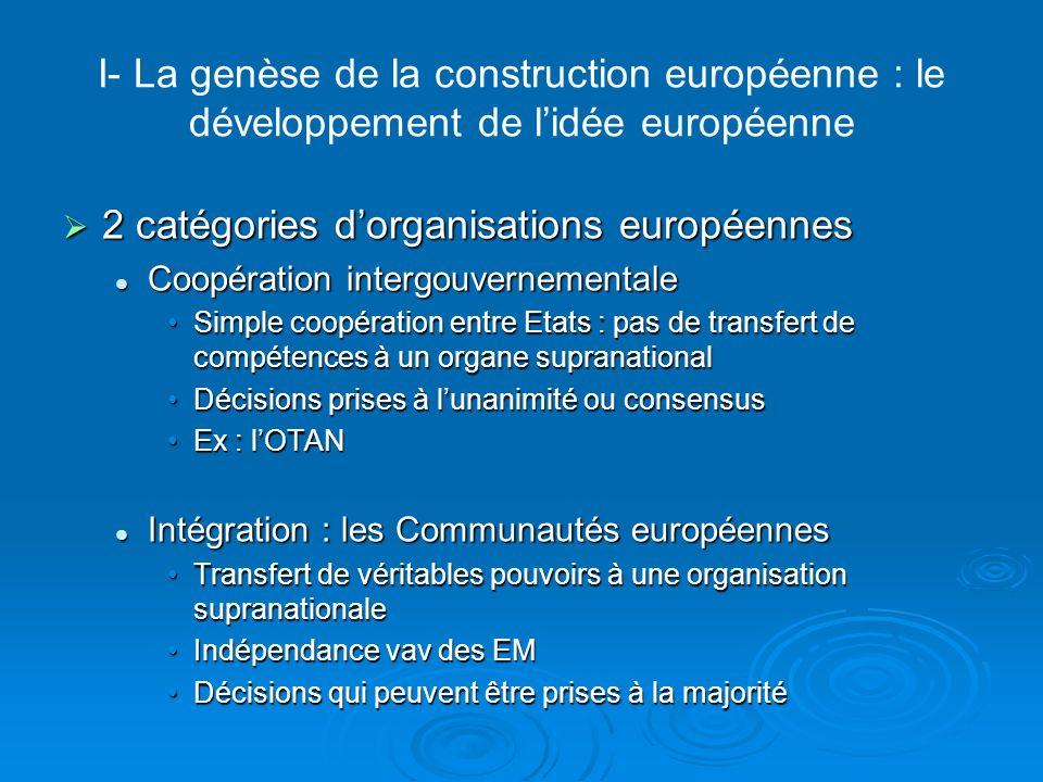 I- La genèse de la construction européenne : le développement de lidée européenne 2 catégories dorganisations européennes 2 catégories dorganisations