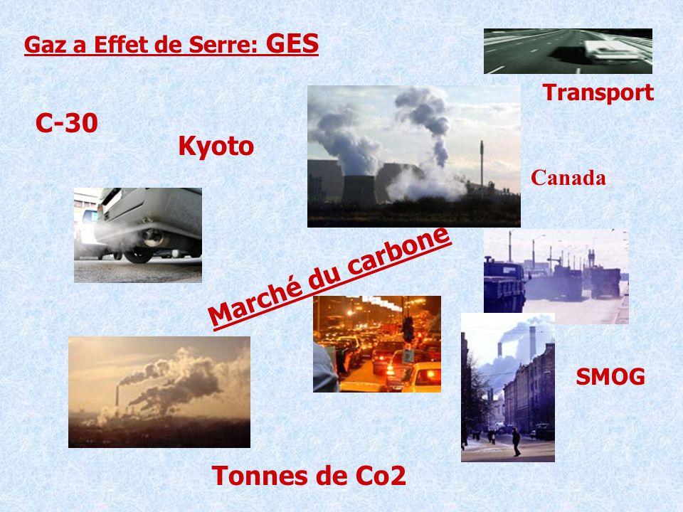 Canada Kyoto Gaz a Effet de Serre: GES SMOG Marché du carbone C-30 Transport Tonnes de Co2