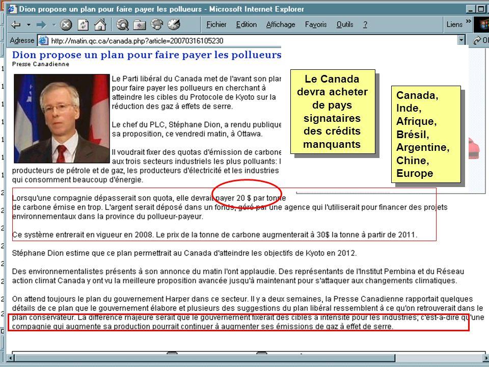 Le Canada devra acheter de pays signataires des crédits manquants Canada, Inde, Afrique, Brésil, Argentine, Chine, Europe