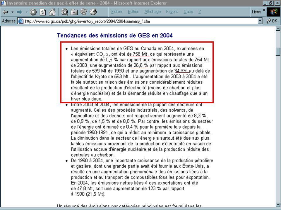 Notion de base: Carbon sink Puits réel ou technologique