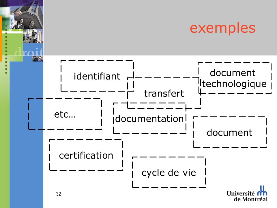 32 identifiant etc… transfert documentation certification document technologique cycle de vie exemples