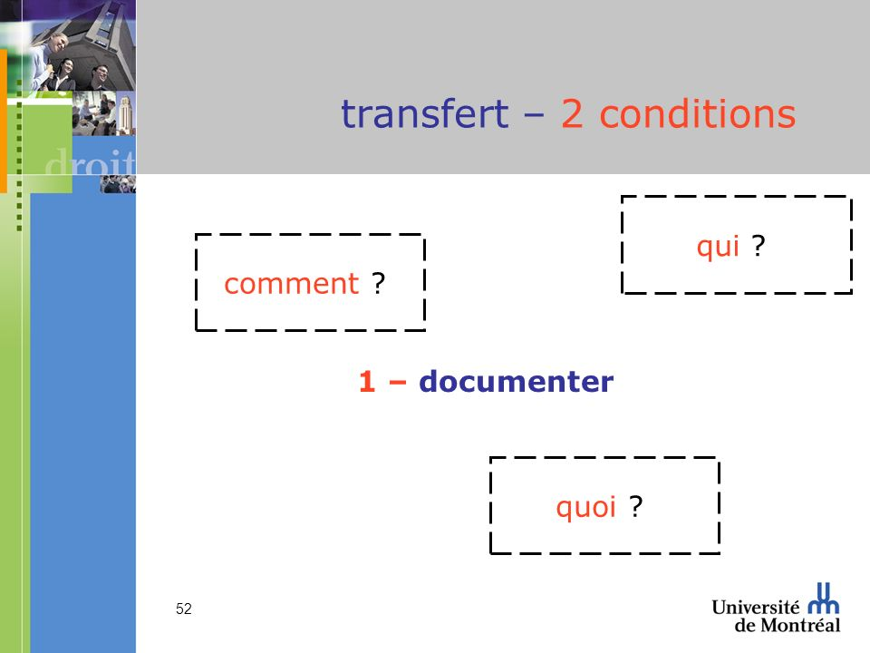 52 transfert – 2 conditions 1 – documenter qui ? comment ? quoi ?