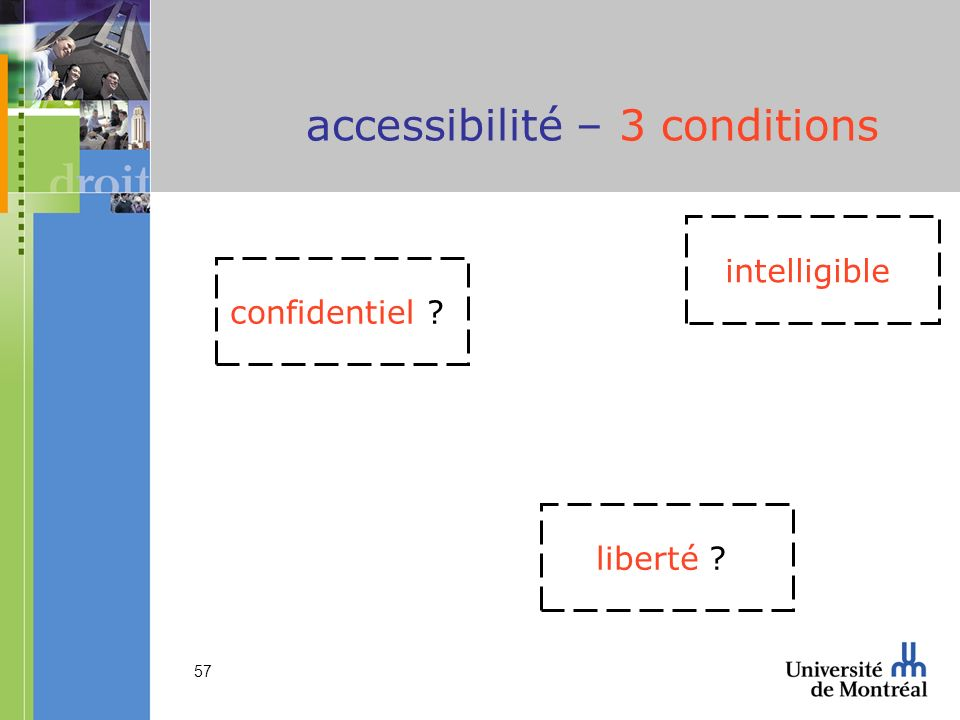 57 accessibilité – 3 conditions intelligible confidentiel ? liberté ?