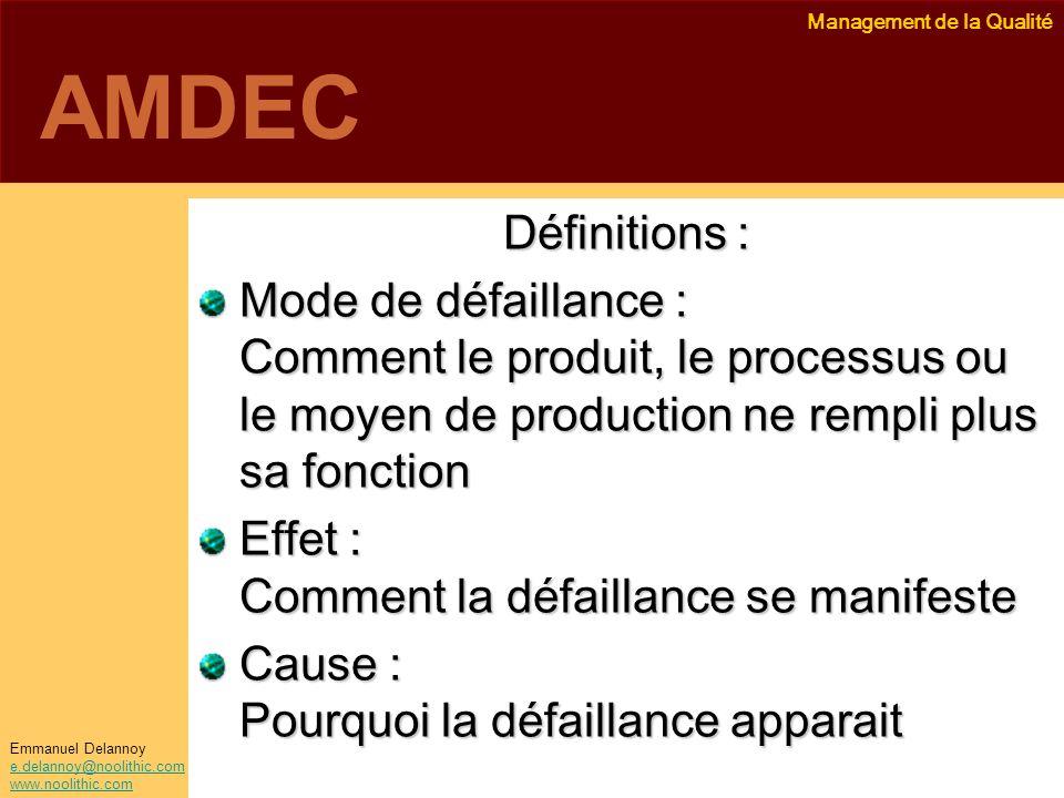 Management de la Qualité Emmanuel Delannoy e.delannoy@noolithic.com www.noolithic.com AMDEC Définitions : Mode de défaillance : Comment le produit, le