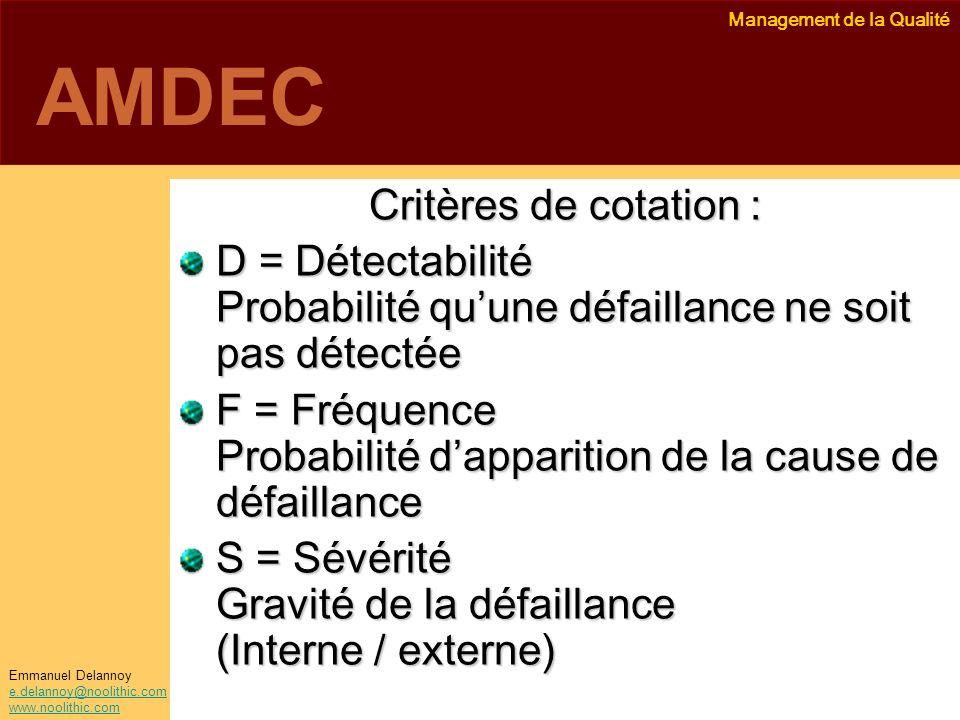 Management de la Qualité Emmanuel Delannoy e.delannoy@noolithic.com www.noolithic.com AMDEC Critères de cotation : D = Détectabilité Probabilité quune