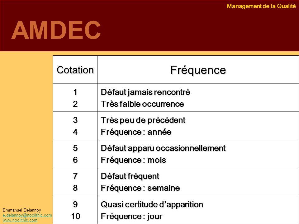 Management de la Qualité Emmanuel Delannoy e.delannoy@noolithic.com www.noolithic.com AMDEC CotationFréquence 12 Défaut jamais rencontré Très faible o