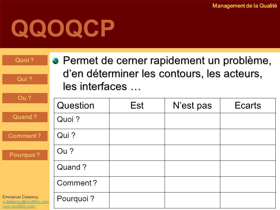 Management de la Qualité Emmanuel Delannoy e.delannoy@noolithic.com www.noolithic.com QQOQCP Permet de cerner rapidement un problème, den déterminer l