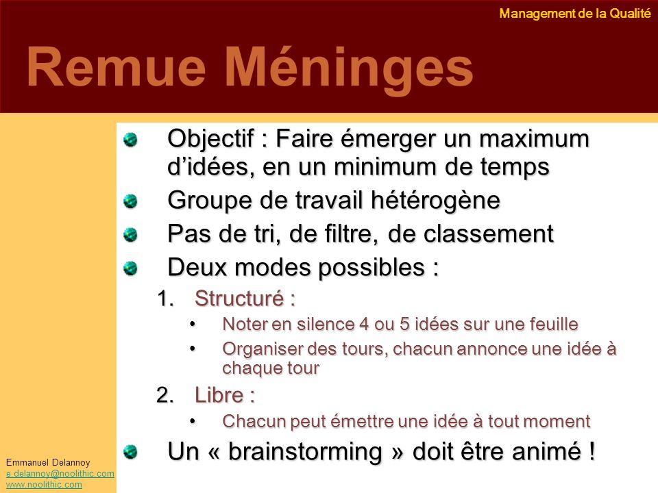 Management de la Qualité Emmanuel Delannoy e.delannoy@noolithic.com www.noolithic.com Remue Méninges Objectif : Faire émerger un maximum didées, en un