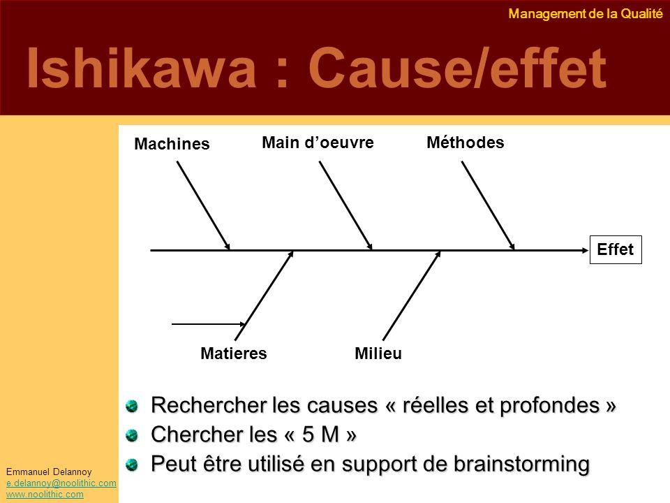 Management de la Qualité Emmanuel Delannoy e.delannoy@noolithic.com www.noolithic.com Ishikawa : Cause/effet Rechercher les causes « réelles et profon