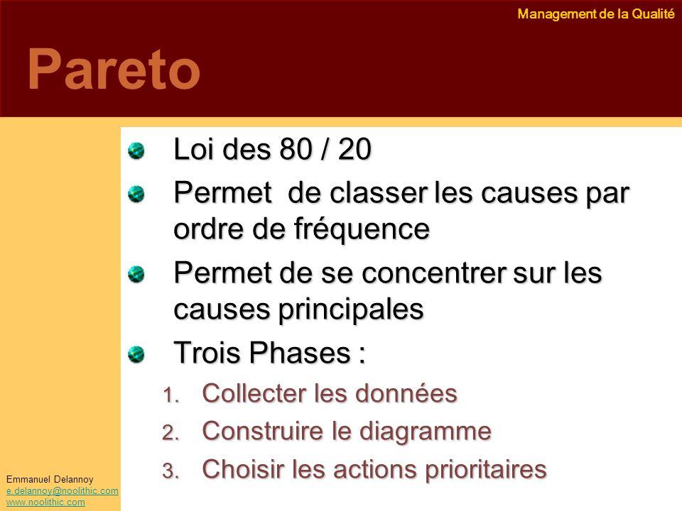 Management de la Qualité Emmanuel Delannoy e.delannoy@noolithic.com www.noolithic.com Pareto Loi des 80 / 20 Permet de classer les causes par ordre de