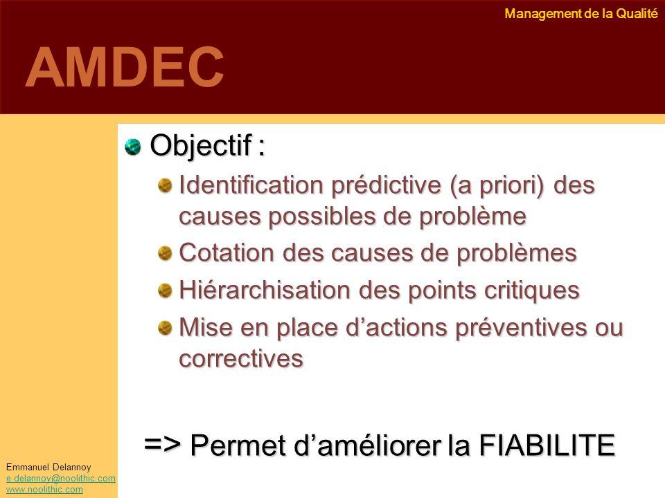 Management de la Qualité Emmanuel Delannoy e.delannoy@noolithic.com www.noolithic.com AMDEC Objectif : Identification prédictive (a priori) des causes