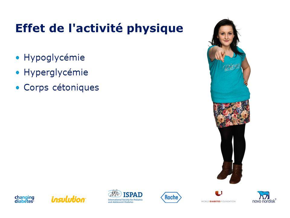 Effet de l'activité physique Hypoglycémie Hyperglycémie Corps cétoniques