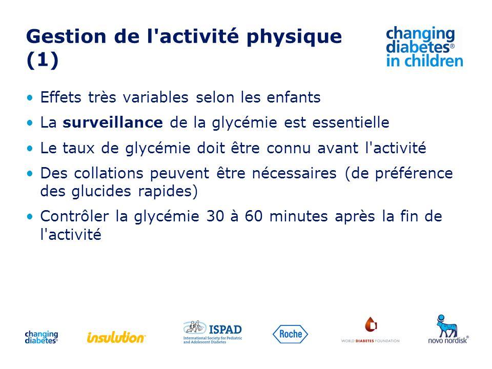 Gestion de l'activité physique (1) Effets très variables selon les enfants La surveillance de la glycémie est essentielle Le taux de glycémie doit êtr