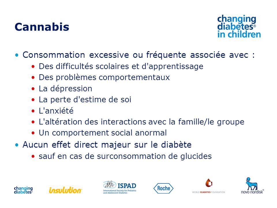 Cannabis Consommation excessive ou fréquente associée avec : Des difficultés scolaires et d'apprentissage Des problèmes comportementaux La dépression
