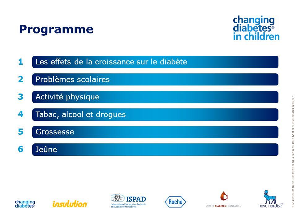 Changing Diabetes ® et le logo Apis bull sont des marques d é pos é es de Novo Nordisk A/S 1 2 4 3 5 6 Les effets de la croissance sur le diabète Jeûn