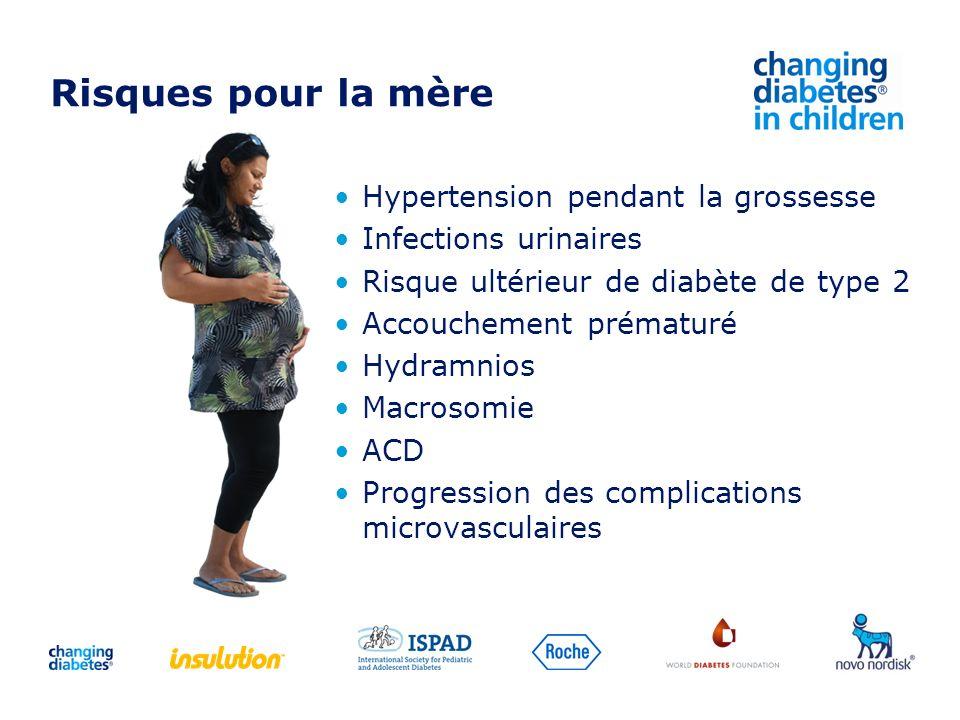 Risques pour la mère Hypertension pendant la grossesse Infections urinaires Risque ultérieur de diabète de type 2 Accouchement prématuré Hydramnios Ma