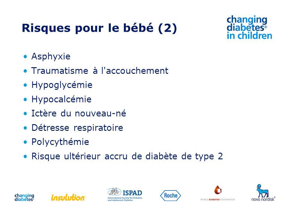Risques pour le bébé (2) Asphyxie Traumatisme à l'accouchement Hypoglycémie Hypocalcémie Ictère du nouveau-né Détresse respiratoire Polycythémie Risqu