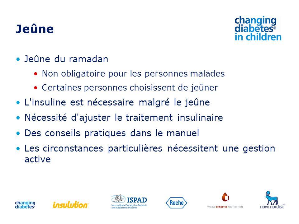 Jeûne du ramadan Non obligatoire pour les personnes malades Certaines personnes choisissent de jeûner L'insuline est nécessaire malgré le jeûne Nécess
