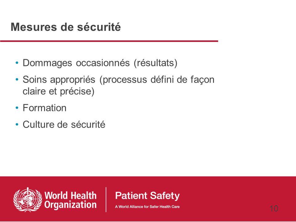 9 Résultats à partir de différentes perspectives Perspective clinique Points de vue des patients Etat de santé relatif Qualité de vie Satisfaction Per
