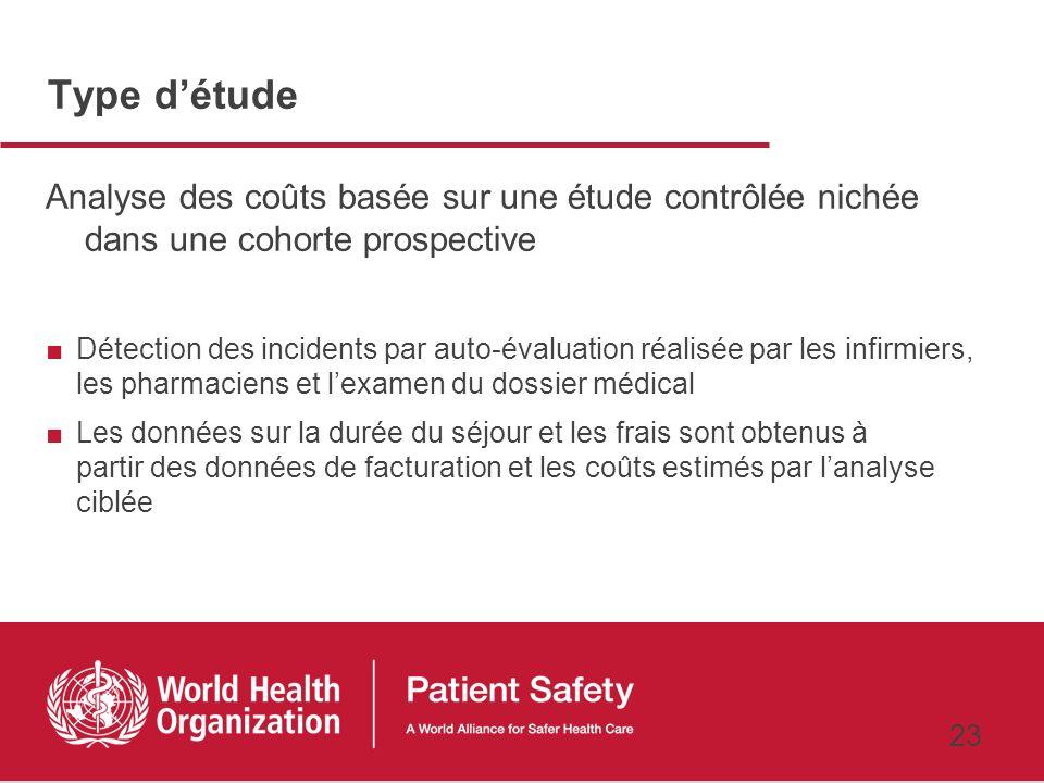 22 Objectif Evaluation de l'utilisation de ressources supplémentaires associées à un événement indésirable médicamenteux Questions de recherche : Quel