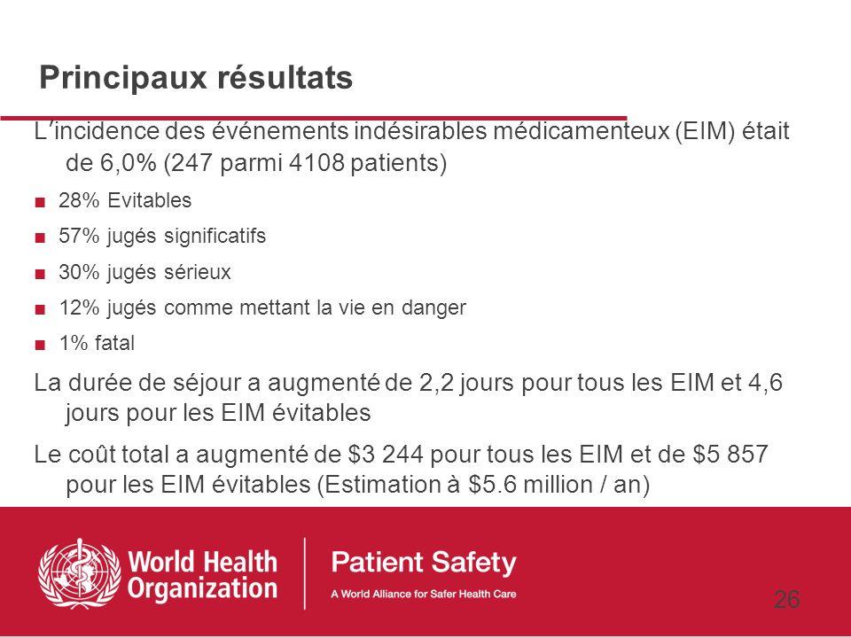 25 Méthodes: Collecte des données Trois méthodes de collecte de données : Collecte passive des données: déclaration des incidents par les infirmiers e