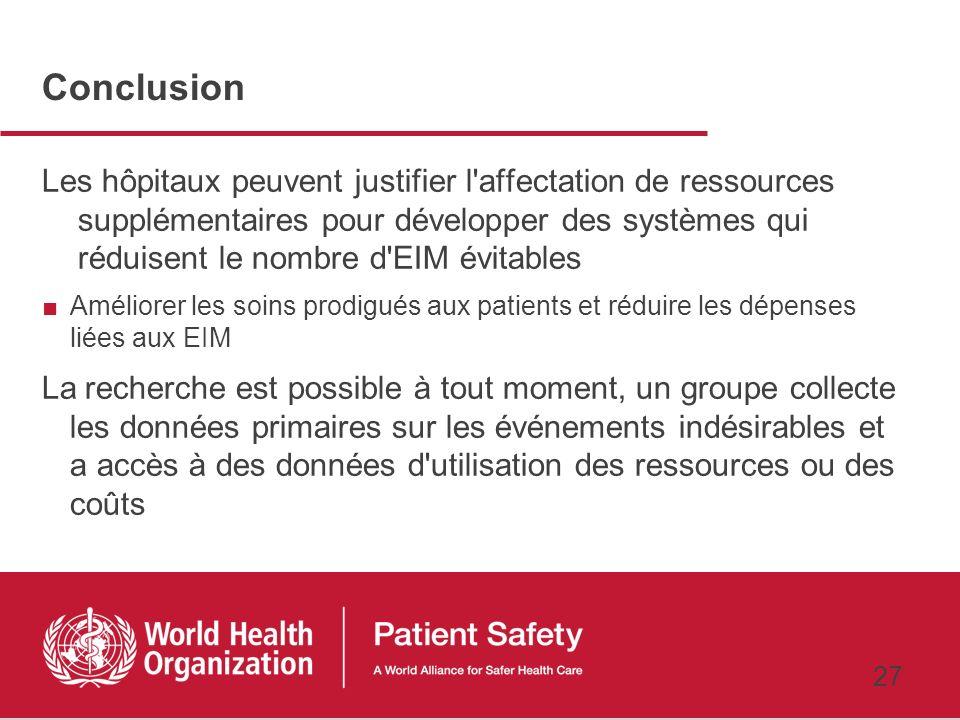 26 Principaux résultats Lincidence des événements indésirables médicamenteux (EIM) était de 6,0% (247 parmi 4108 patients) 28% Evitables 57% jugés sig