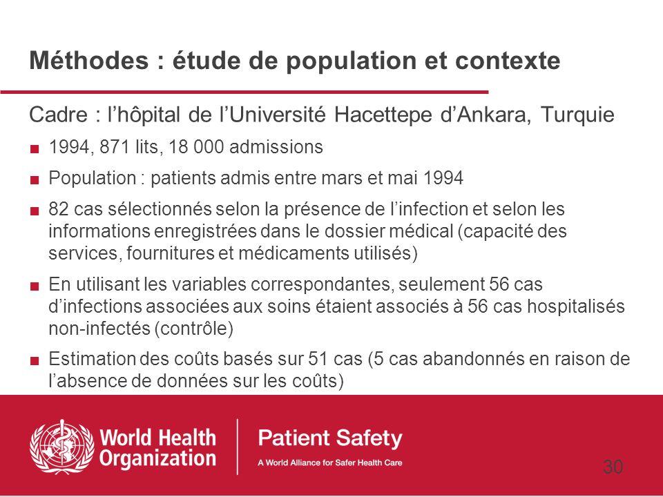 29 Etude & réalisation des Objectifs Etude cas-témoins / analyse des coûts Coût des infections associées aux soins estimé à travers lexamen du dossier