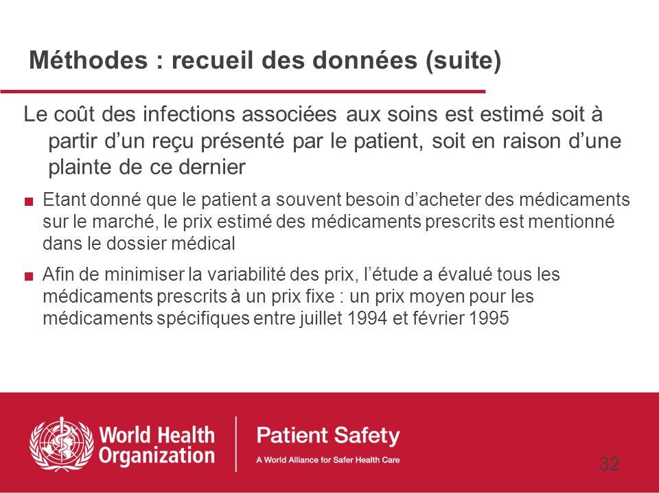31 Méthodes : recueil des données Linformation sur les patients a été obtenue à partir des registres détaillés tenus par la Clinique de Prévention des